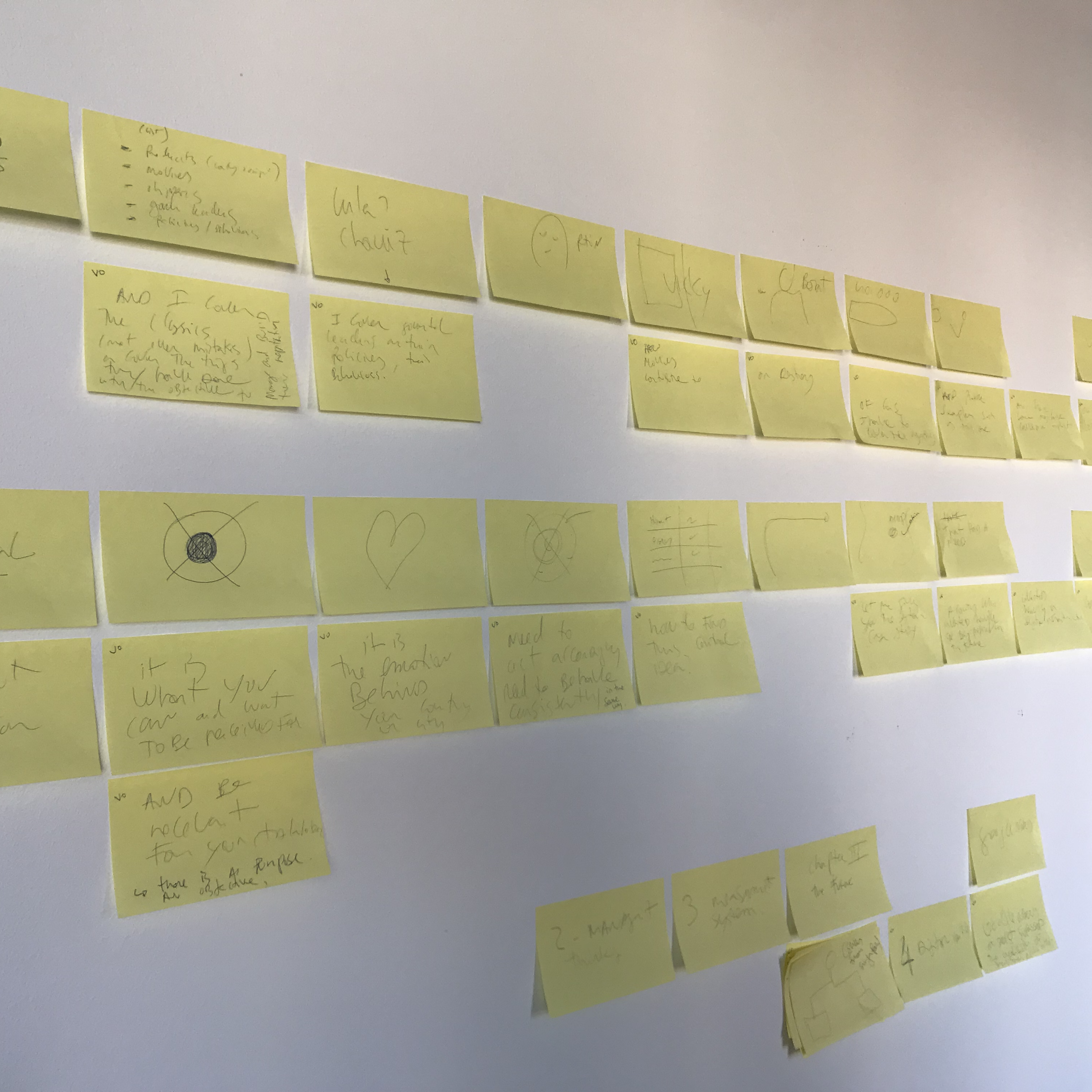 D2 - Analytics research process with yellow post-its on the wall