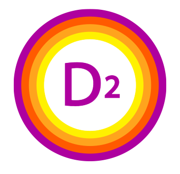 D2-Analytics product D2 Digital Supply icon