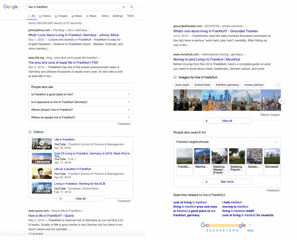 D2 - Digital Demand © software Google search results analysis.