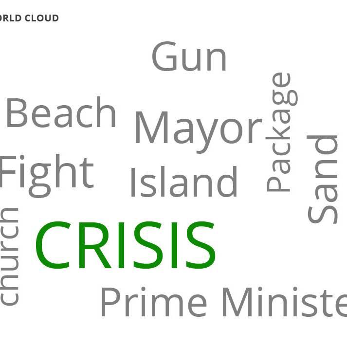 D2 - Crisis Mode software graph